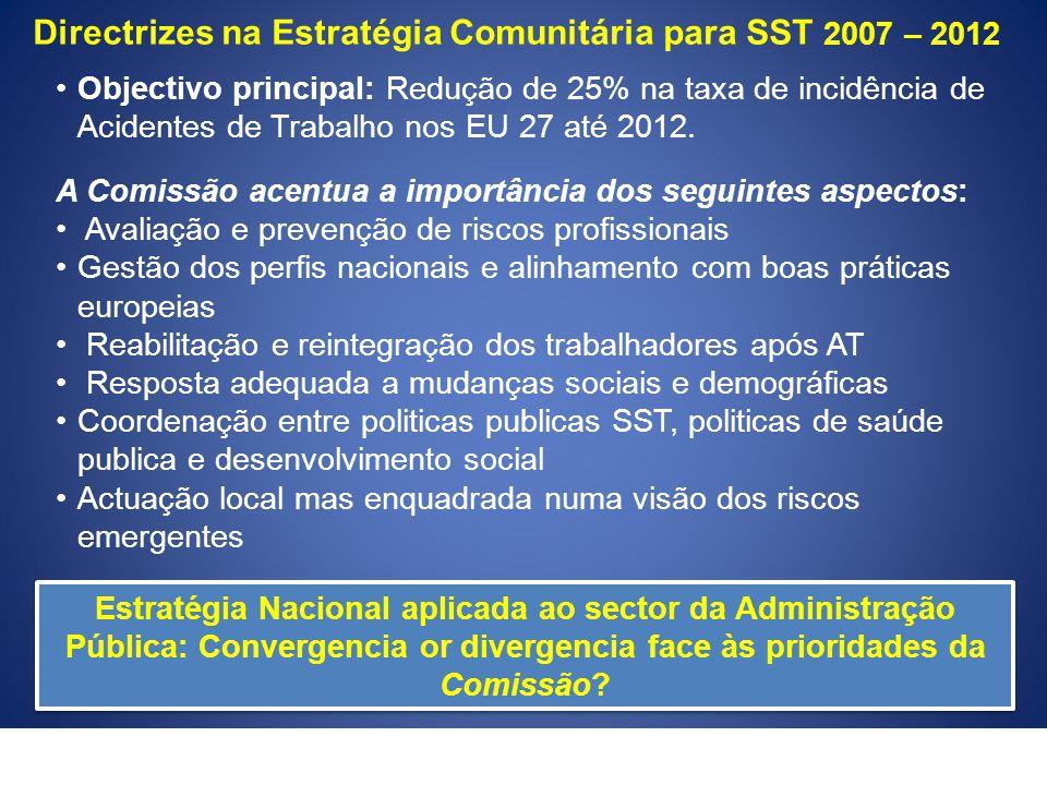 Directrizes na Estratégia Comunitária para SST 2007 – 2012