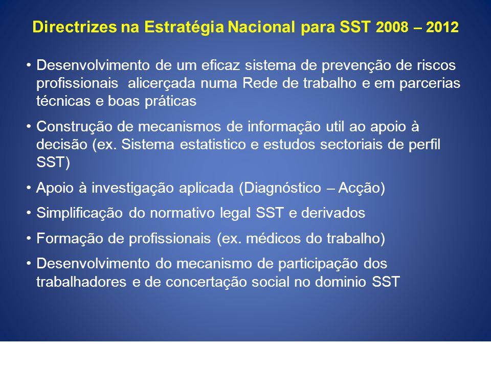 Directrizes na Estratégia Nacional para SST 2008 – 2012