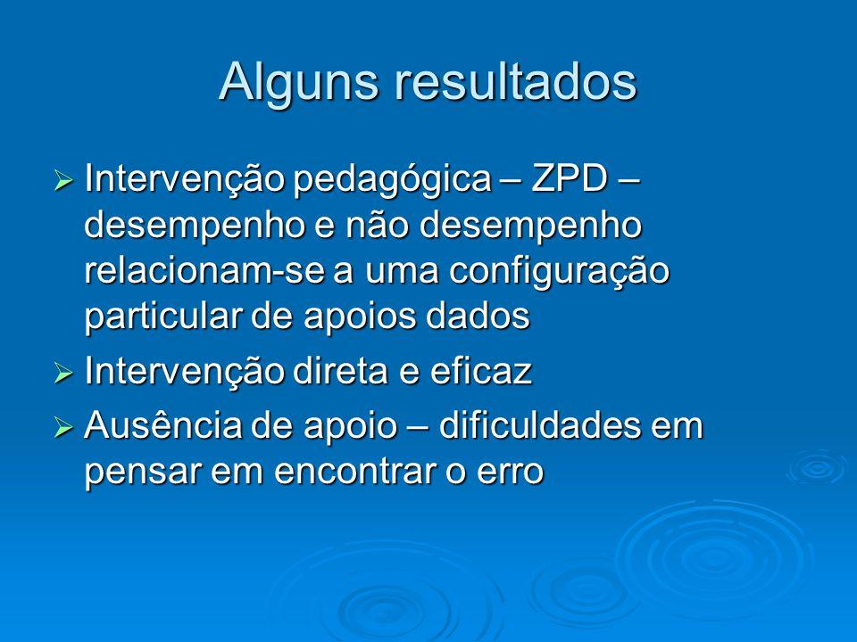 Alguns resultados Intervenção pedagógica – ZPD – desempenho e não desempenho relacionam-se a uma configuração particular de apoios dados.