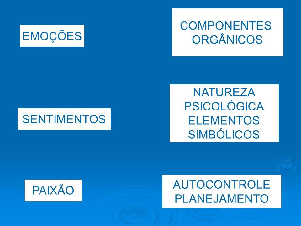 COMPONENTES ORGÂNICOS. EMOÇÕES. NATUREZA. PSICOLÓGICA. ELEMENTOS. SIMBÓLICOS. SENTIMENTOS. AUTOCONTROLE.