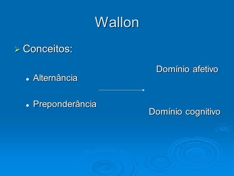 Wallon Conceitos: Alternância Domínio afetivo Preponderância