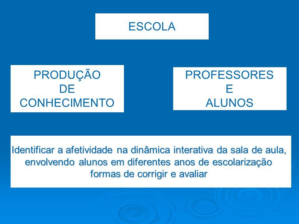 ESCOLA PRODUÇÃO PROFESSORES DE E CONHECIMENTO ALUNOS