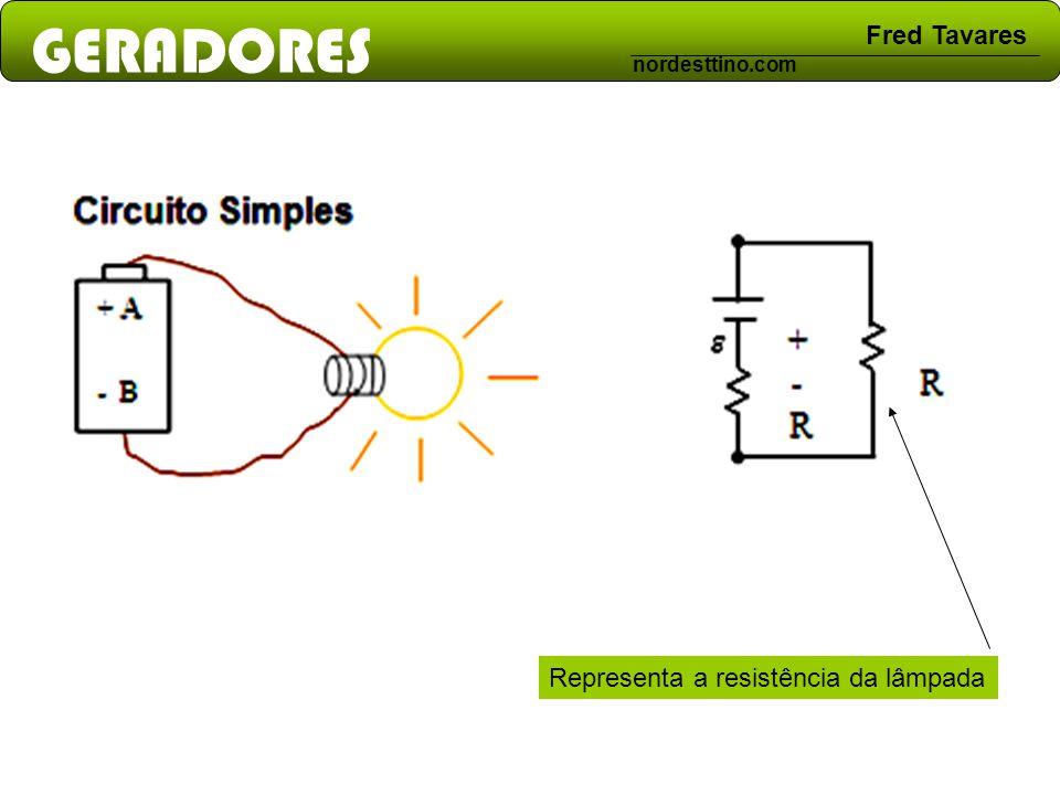 GERADORES Fred Tavares Representa a resistência da lâmpada