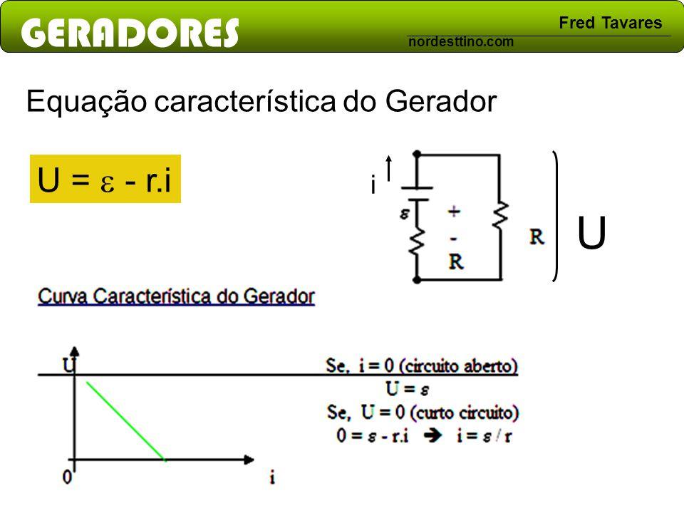U GERADORES U =  - r.i Equação característica do Gerador i