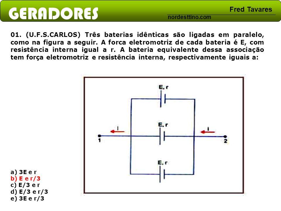 GERADORES Fred Tavares