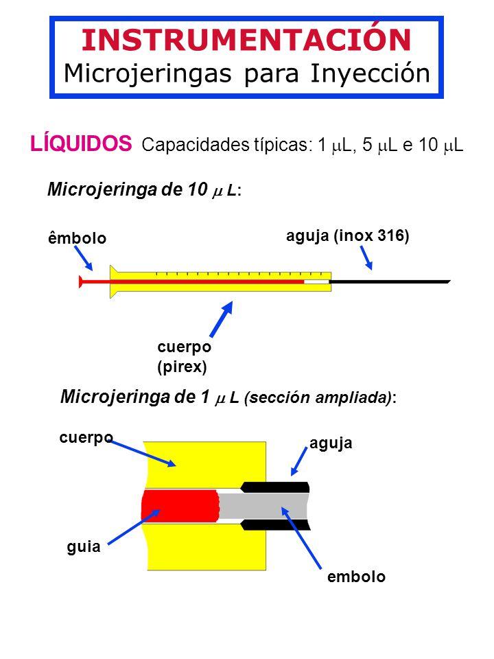 INSTRUMENTACIÓN Microjeringas para Inyección