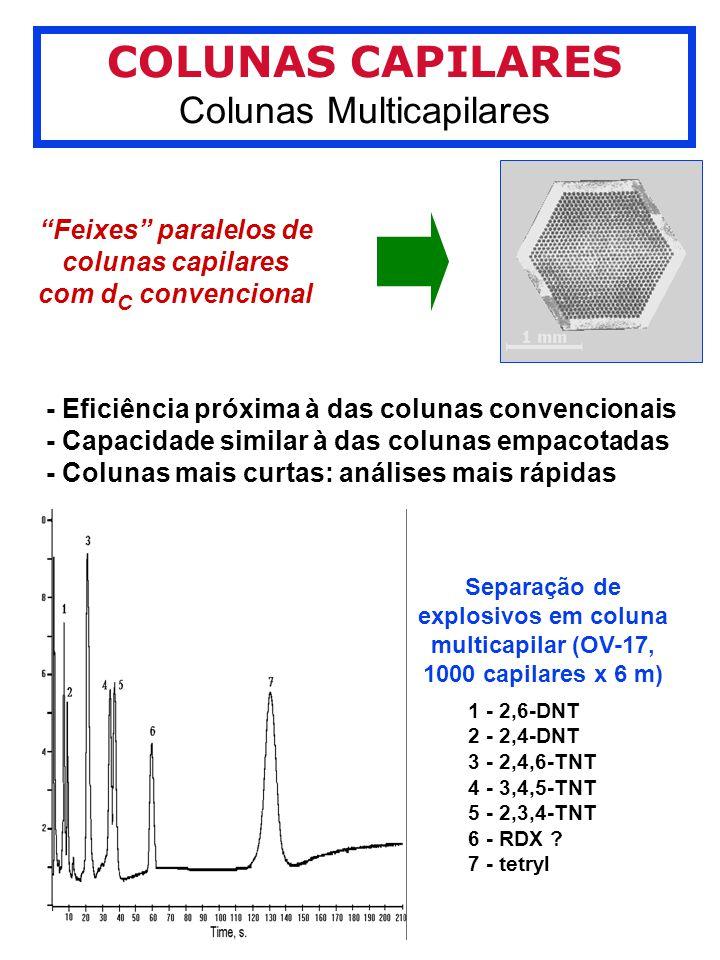 Feixes paralelos de colunas capilares com dC convencional