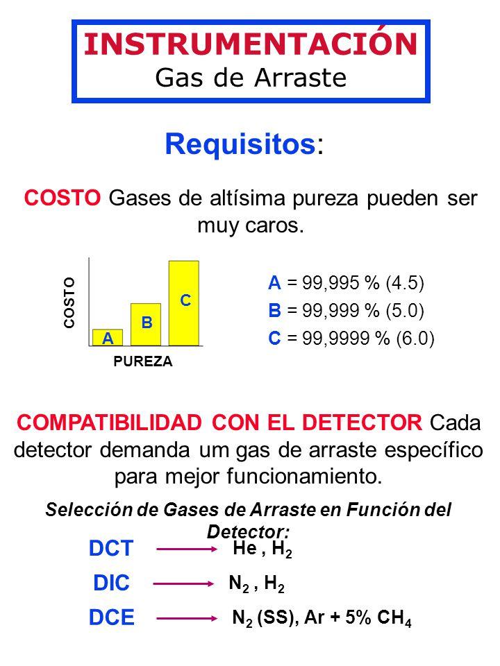 Selección de Gases de Arraste en Función del Detector: