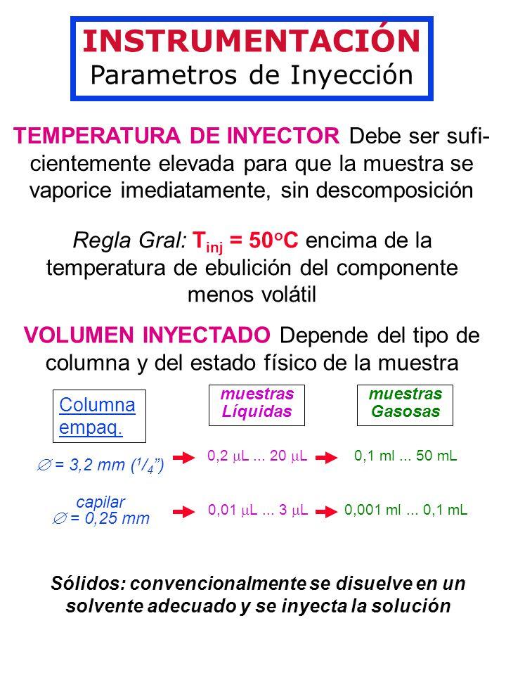 Parametros de Inyección