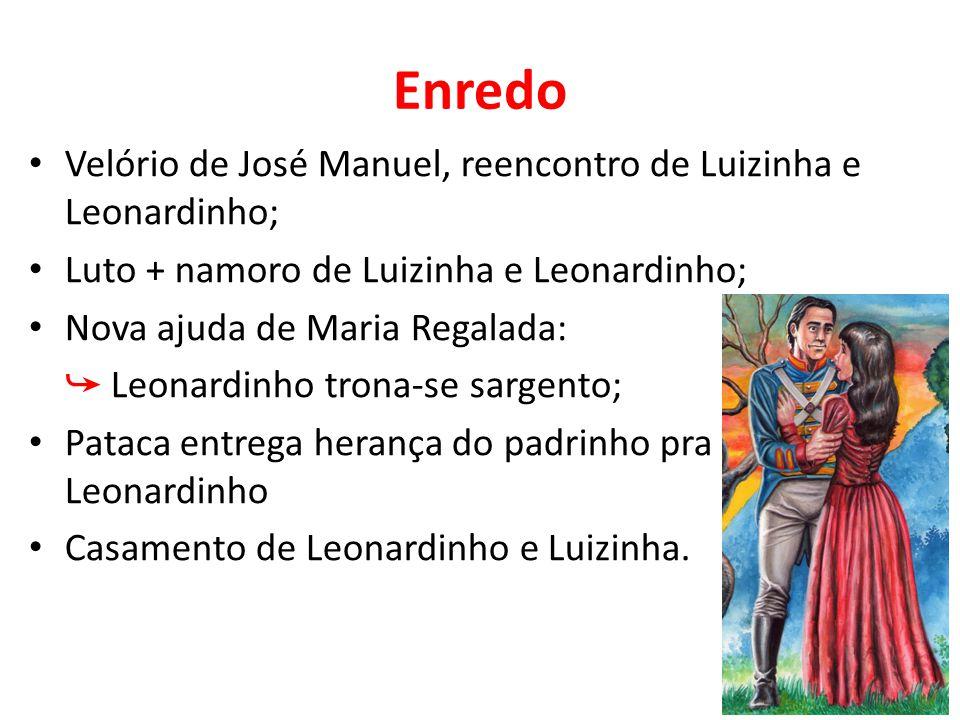 Enredo Velório de José Manuel, reencontro de Luizinha e Leonardinho;