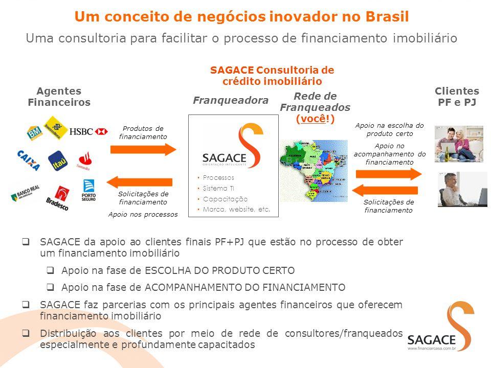 SAGACE Consultoria de crédito imobiliário Rede de Franqueados (você!)