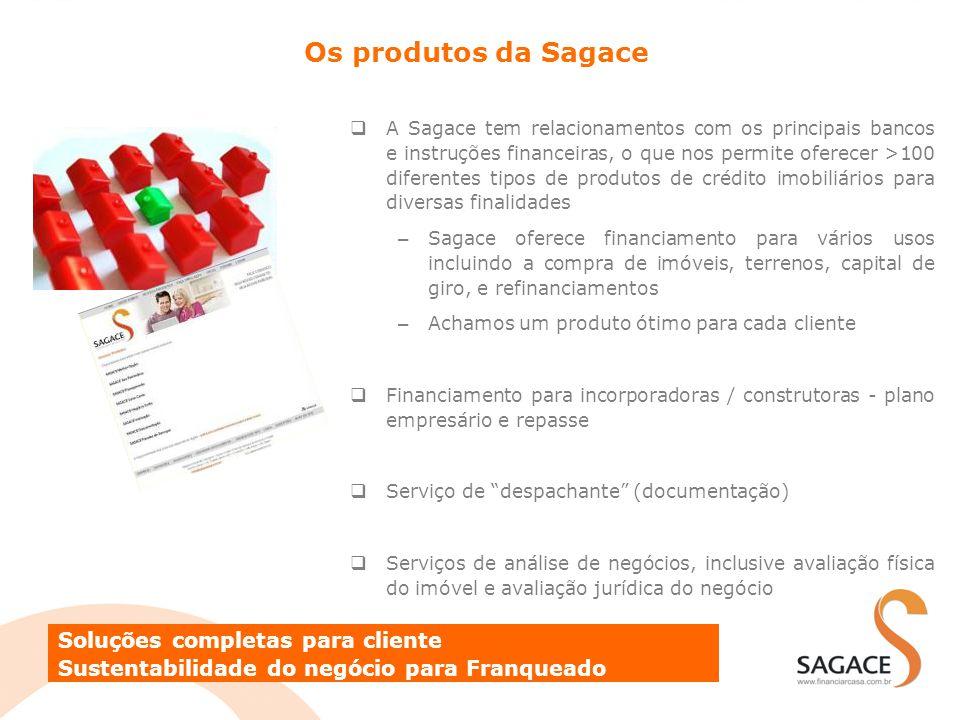 Os produtos da Sagace Soluções completas para cliente