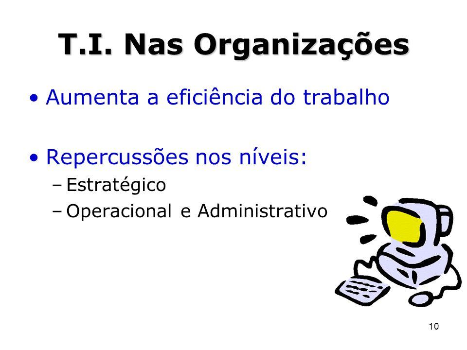 T.I. Nas Organizações Aumenta a eficiência do trabalho