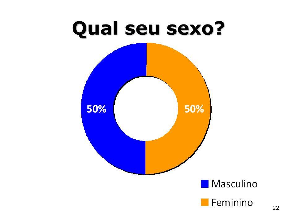 Qual seu sexo