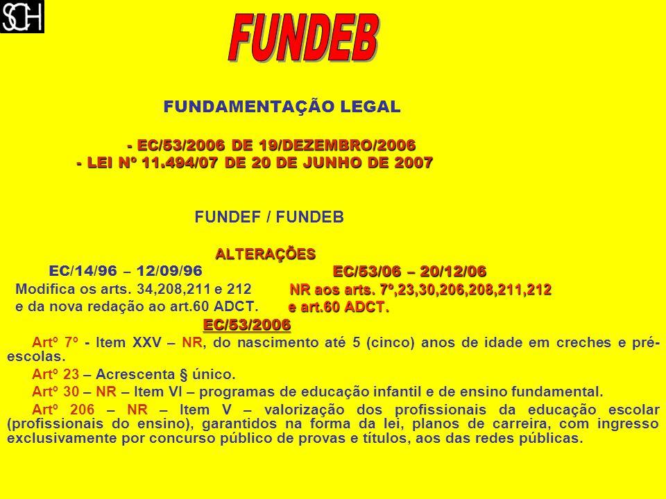 FUNDEB FUNDAMENTAÇÃO LEGAL - EC/53/2006 DE 19/DEZEMBRO/2006