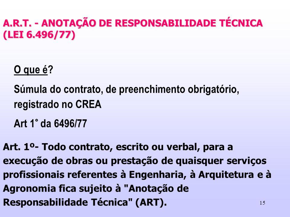 A.R.T. - ANOTAÇÃO DE RESPONSABILIDADE TÉCNICA (LEI 6.496/77)