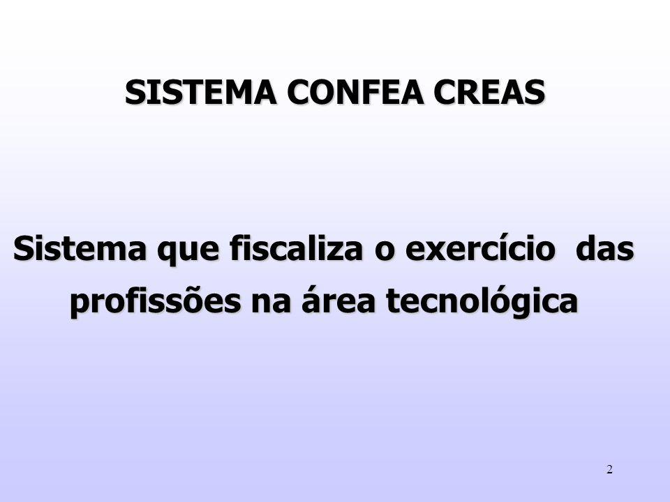 Sistema que fiscaliza o exercício das profissões na área tecnológica