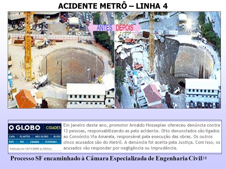 ACIDENTE METRÔ – LINHA 4 Processo SF encaminhado à Câmara Especializada de Engenharia Civil