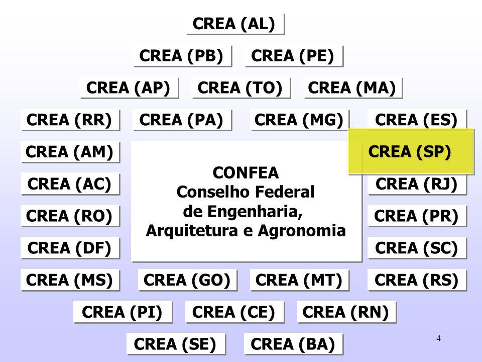 Arquitetura e Agronomia