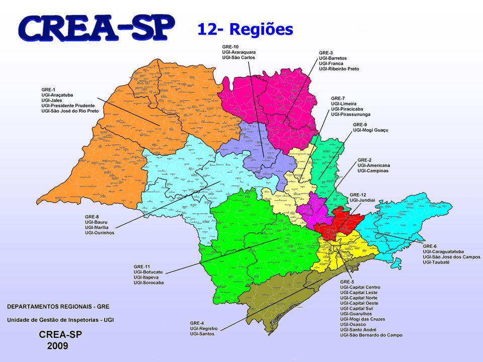 12- Regiões