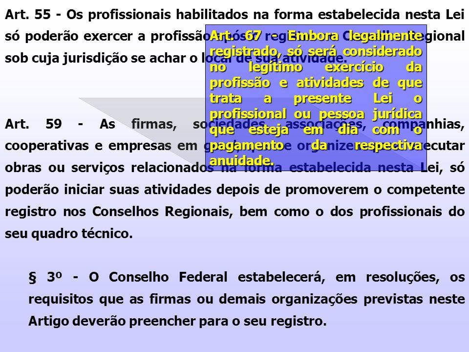 Art. 55 - Os profissionais habilitados na forma estabelecida nesta Lei só poderão exercer a profissão após o registro no Conselho Regional sob cuja jurisdição se achar o local de sua atividade.