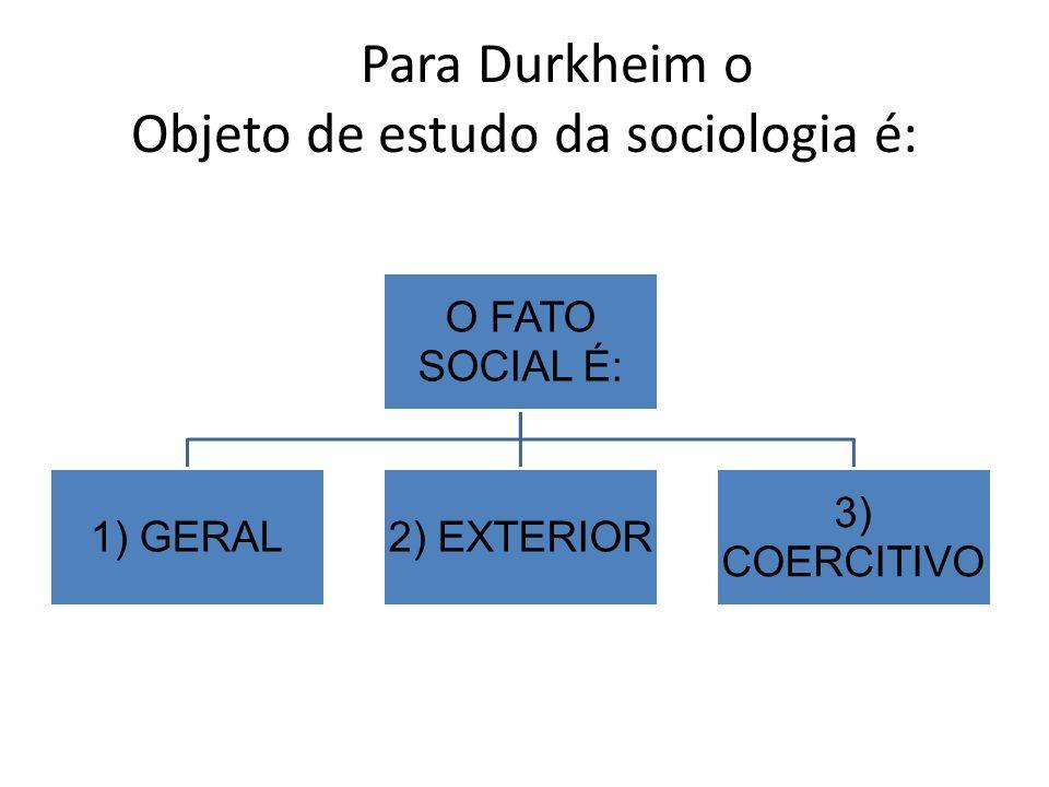 Para Durkheim o Objeto de estudo da sociologia é: