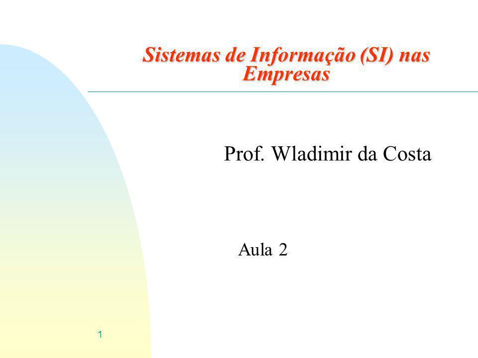 Sistemas de Informação (SI) nas Empresas