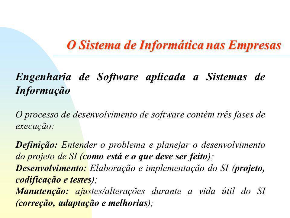 O Sistema de Informática nas Empresas