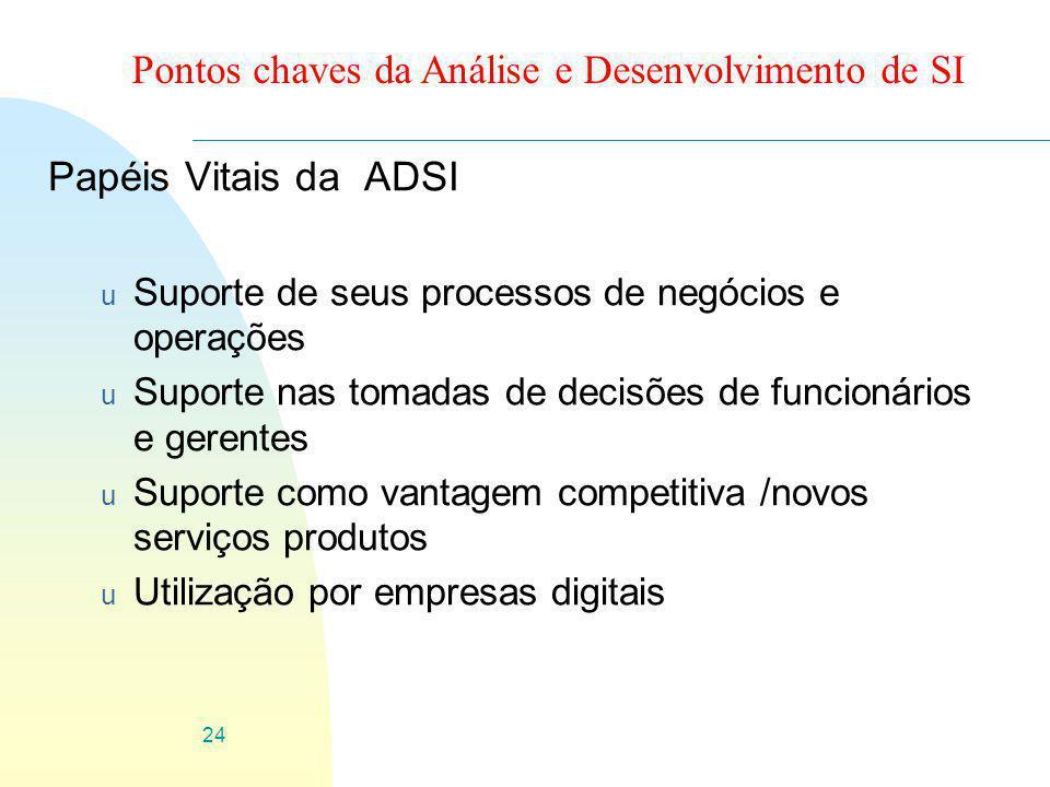 Pontos chaves da Análise e Desenvolvimento de SI