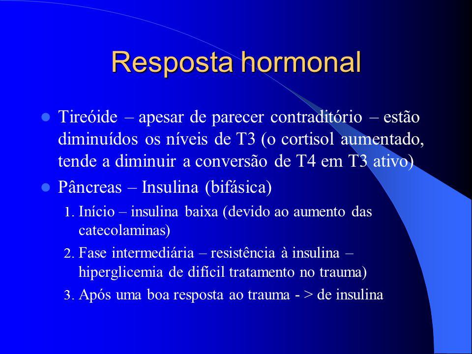Resposta hormonal