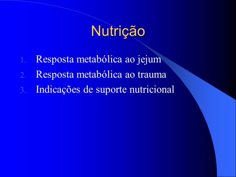 Nutrição Resposta metabólica ao jejum Resposta metabólica ao trauma