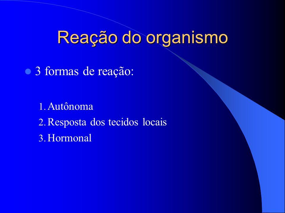 Reação do organismo 3 formas de reação: Autônoma