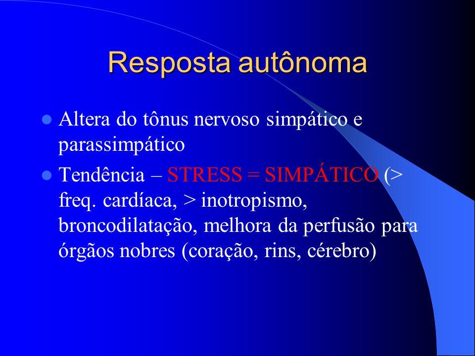 Resposta autônoma Altera do tônus nervoso simpático e parassimpático