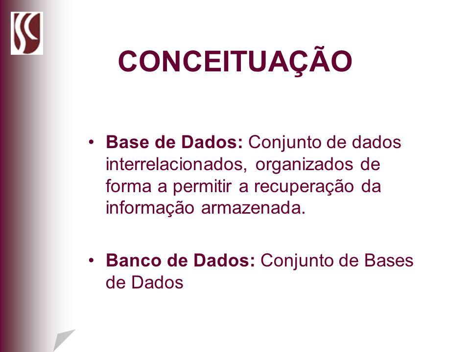 CONCEITUAÇÃO Base de Dados: Conjunto de dados interrelacionados, organizados de forma a permitir a recuperação da informação armazenada.