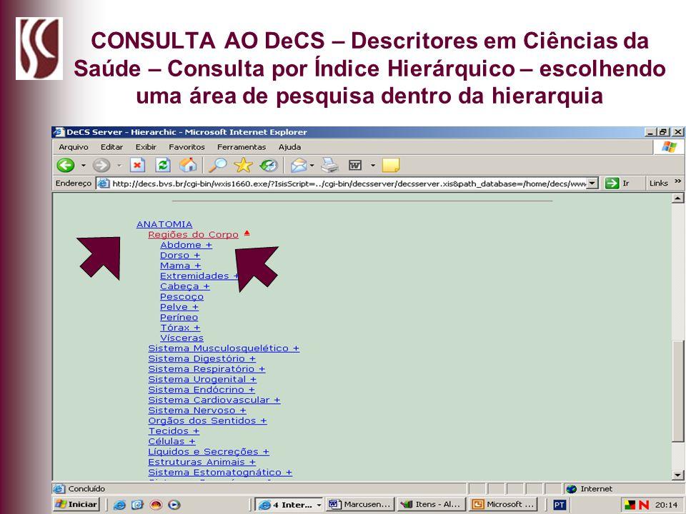 CONSULTA AO DeCS – Descritores em Ciências da Saúde – Consulta por Índice Hierárquico – escolhendo uma área de pesquisa dentro da hierarquia
