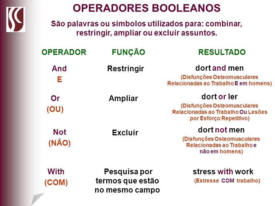 OPERADORES BOOLEANOS São palavras ou símbolos utilizados para: combinar, restringir, ampliar ou excluir assuntos.