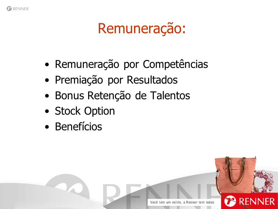 Remuneração: Remuneração por Competências Premiação por Resultados
