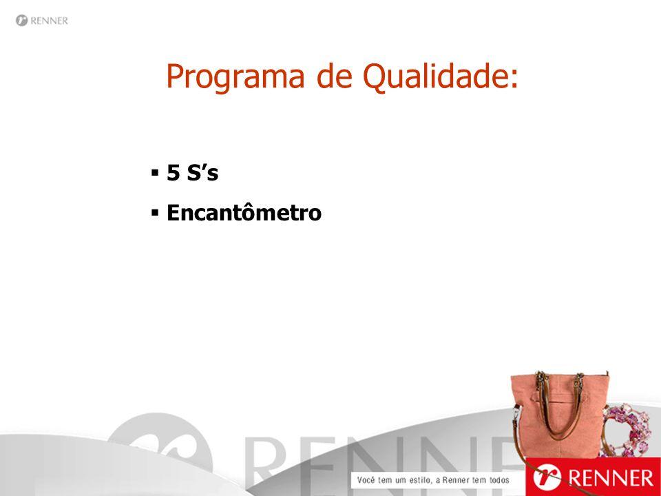 Programa de Qualidade: