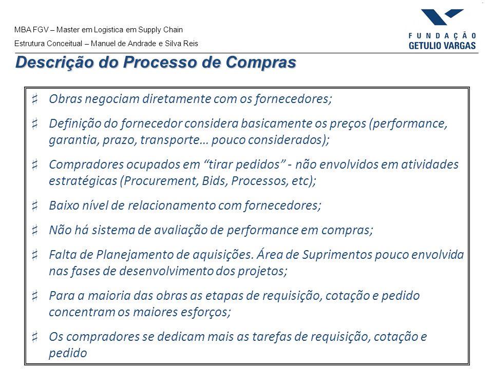 Descrição do Processo de Compras