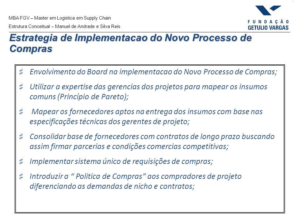 Estrategia de Implementacao do Novo Processo de Compras