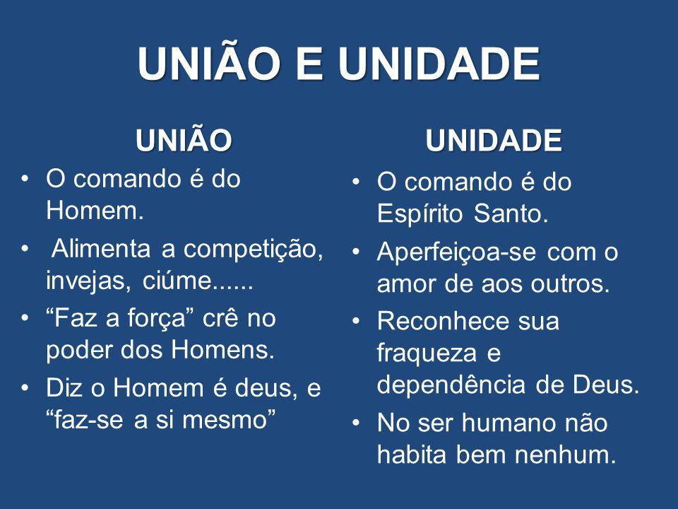 UNIÃO E UNIDADE UNIÃO UNIDADE O comando é do Homem.