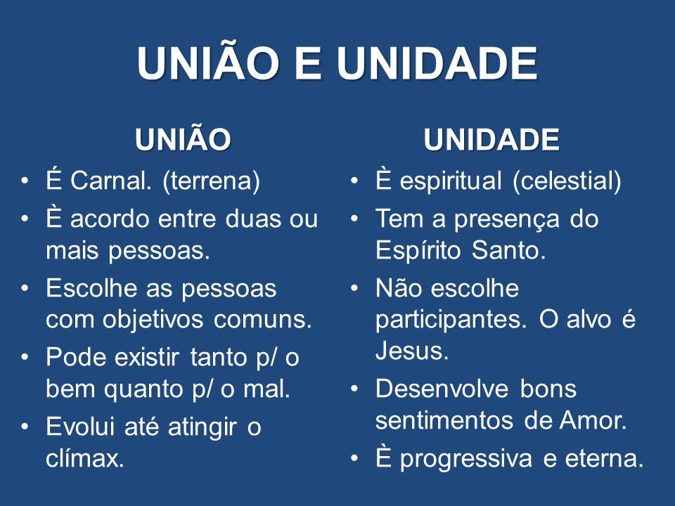 UNIÃO E UNIDADE UNIÃO UNIDADE É Carnal. (terrena)