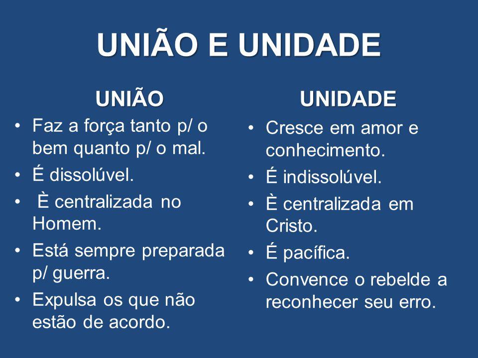 UNIÃO E UNIDADE UNIÃO UNIDADE