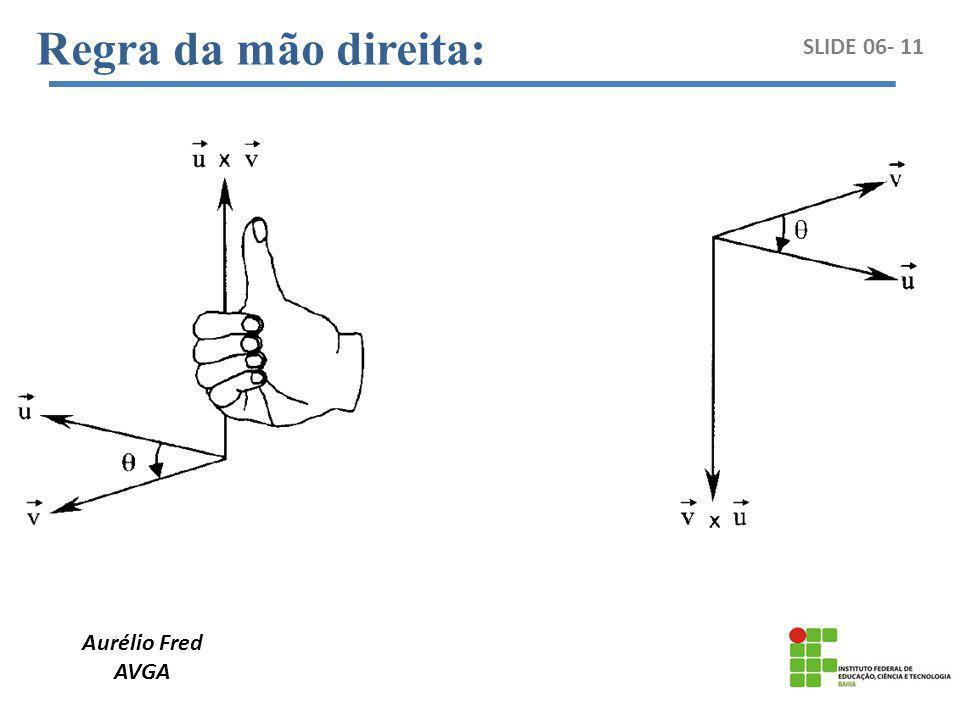 Regra da mão direita: SLIDE 06- 11 Aurélio Fred AVGA