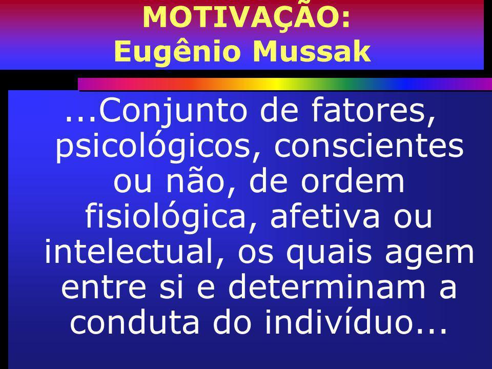 MOTIVAÇÃO: Eugênio Mussak