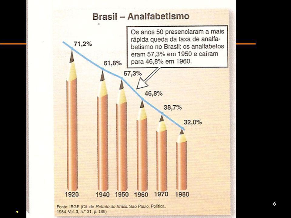 . www.nilson.pro.br