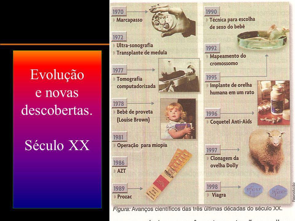 Evolução e novas descobertas. Século XX