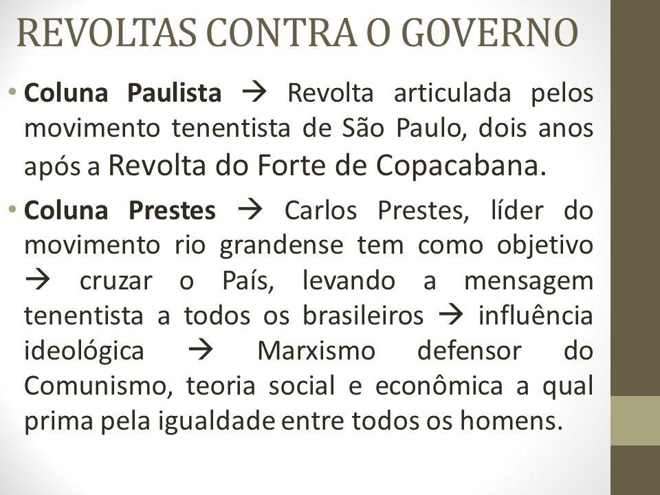 REVOLTAS CONTRA O GOVERNO