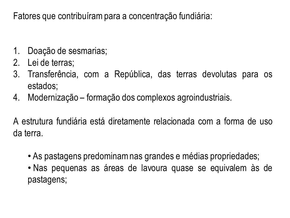 Fatores que contribuíram para a concentração fundiária: