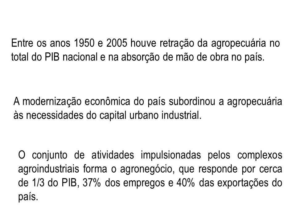 Entre os anos 1950 e 2005 houve retração da agropecuária no total do PIB nacional e na absorção de mão de obra no país.